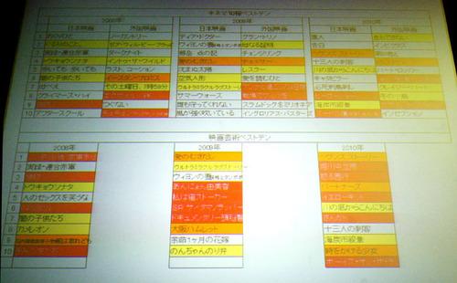 tai-chart2.jpg